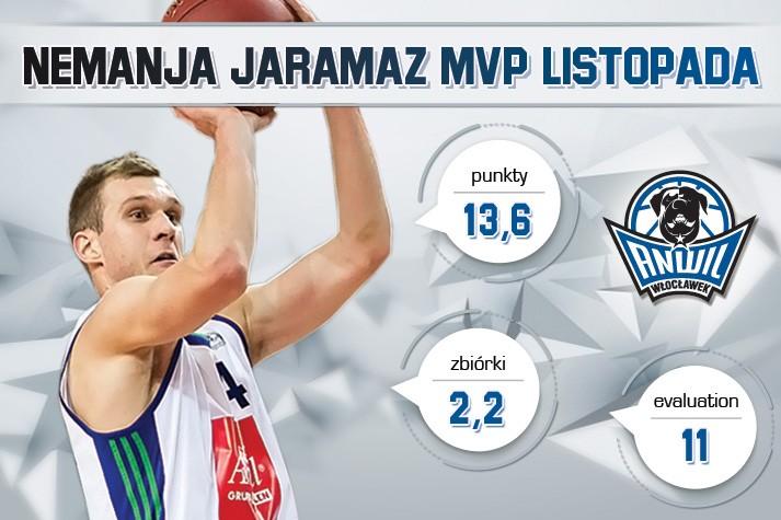 Nemanja Jaramaz MVP Listopada