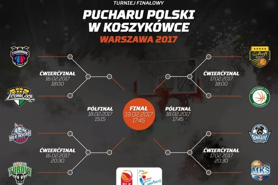 MKS na drodze do półfinału Pucharu Polski