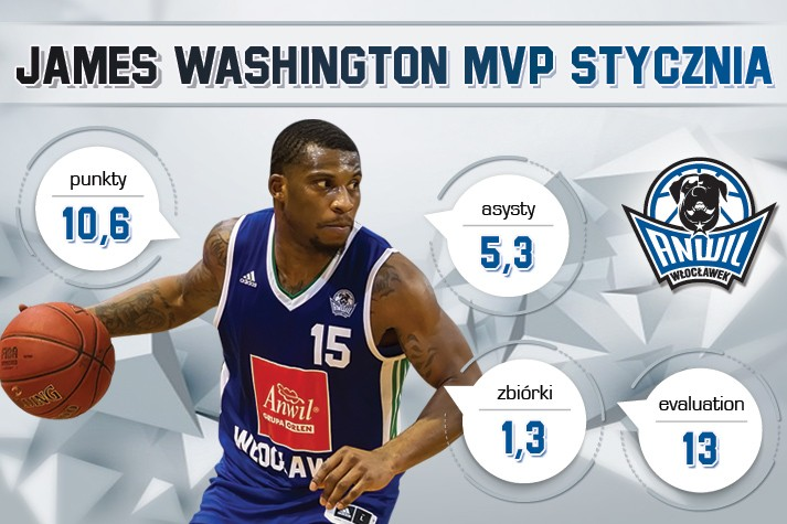 James Washington MVP Stycznia