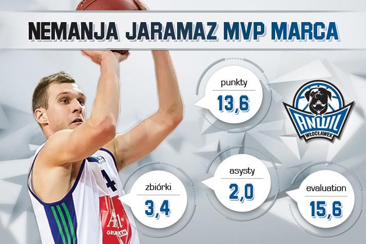 Nemanja Jaramaz MVP Marca