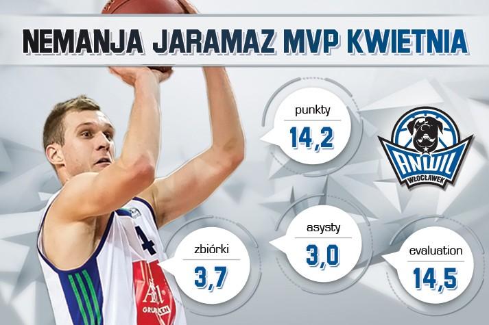 Nemanja Jaramaz MVP Kwietnia