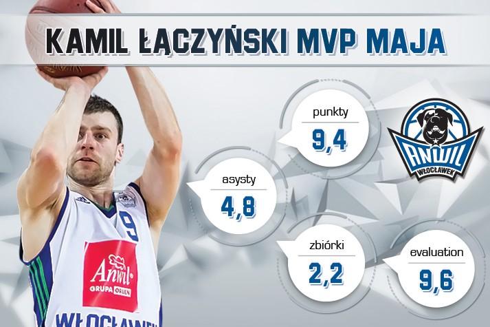 Kamil Łączyński MVP Maja