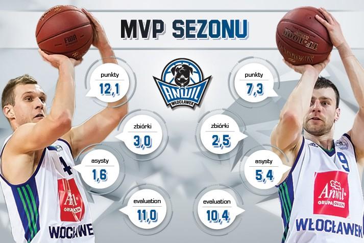 MVP Sezonu 2016/2017: Nemanja Jaramaz i Kamil Łączyński