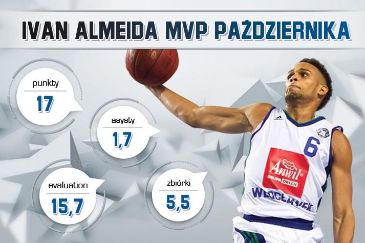 Ivan Almeida MVP Października