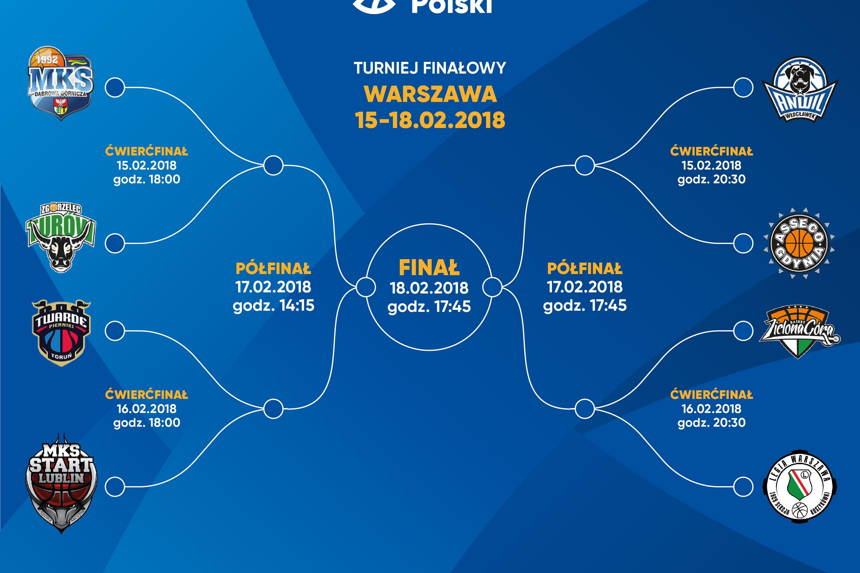 Z Asseco w Pucharze Polski