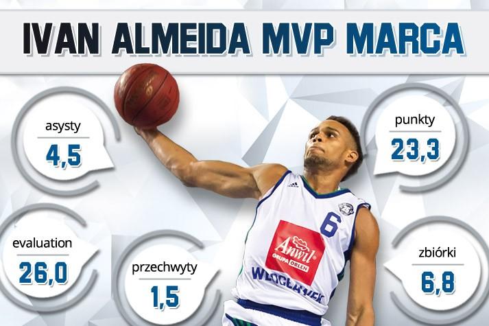 Ivan Almeida MVP Marca