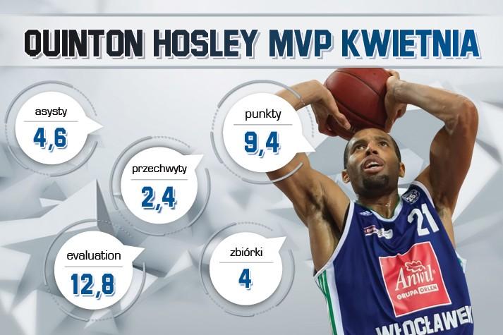 Quinton Hosley MVP Kwietnia