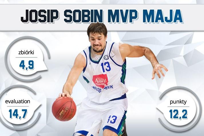 Josip Sobin MVP Maja