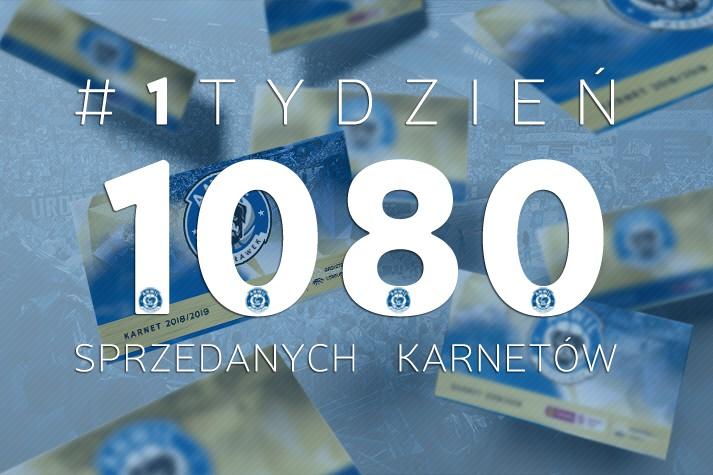 1080 karnetów sprzedanych