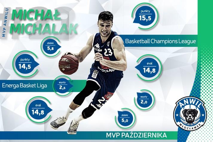 MVP Października - Michał Michalak