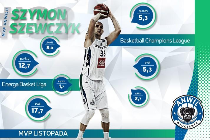 MVP Listopada - Szymon Szewczyk