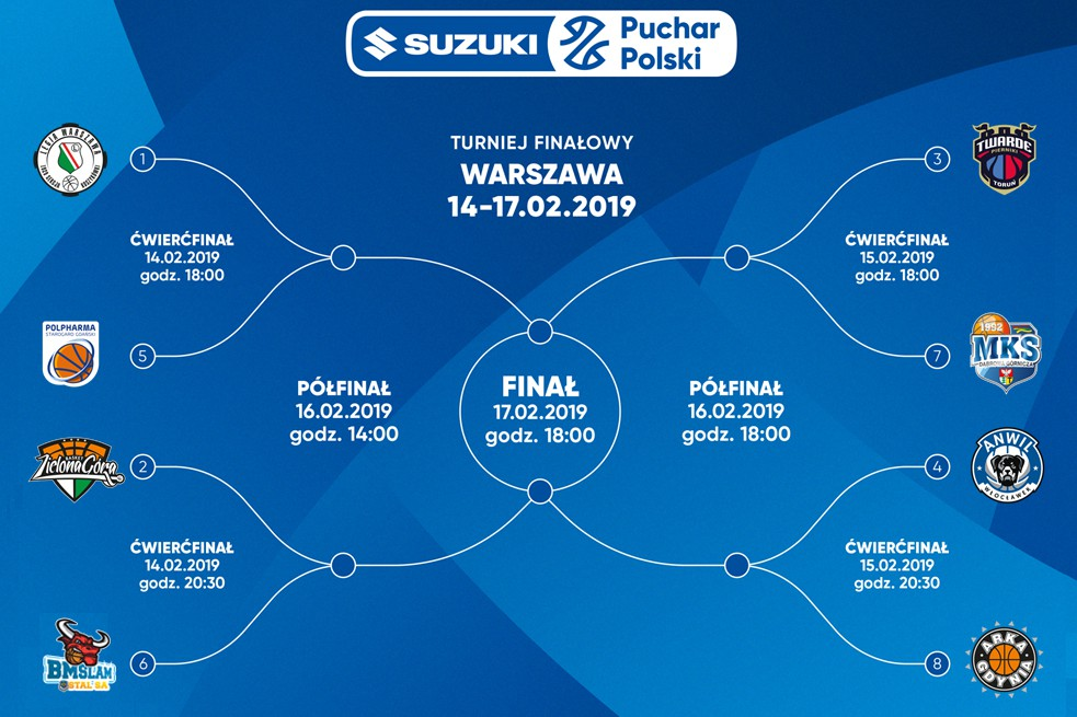 Suzuki Puchar Polski: Ponownie Arka