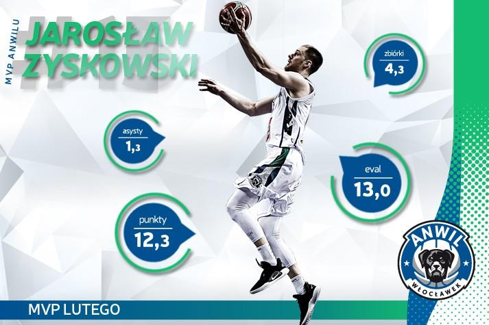 MVP Lutego - Jarosław Zyskowski