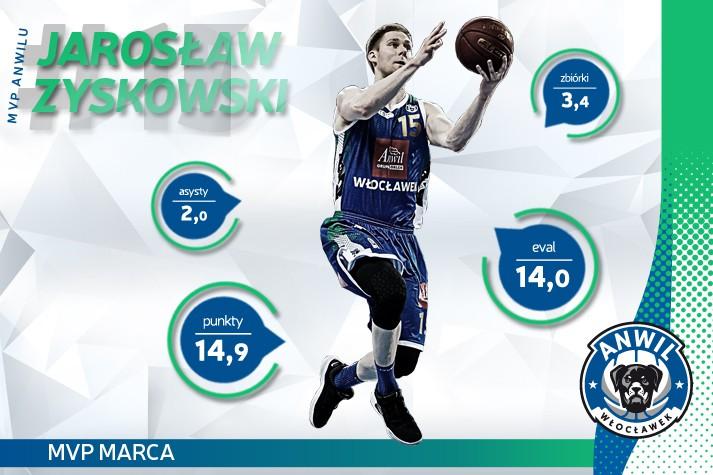 MVP Marca - Jarosław Zyskowski