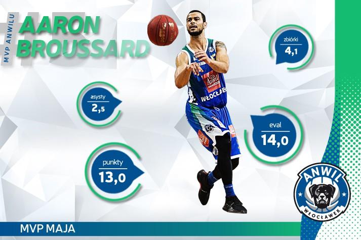MVP Maja – Aaron Broussard
