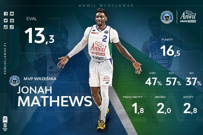 MVP Września wybrany: Jonah Mathews